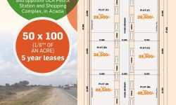 Vacant Plots for Commercial lease in Kitengela
